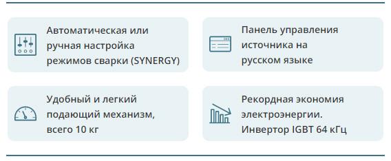 Megmeet Ehave CM цифровые полуавтоматы серии