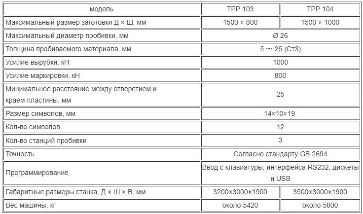 TPP 103 / TPP 104 гидравлический станок с ЧПУ для пробивки и маркировки листого проката