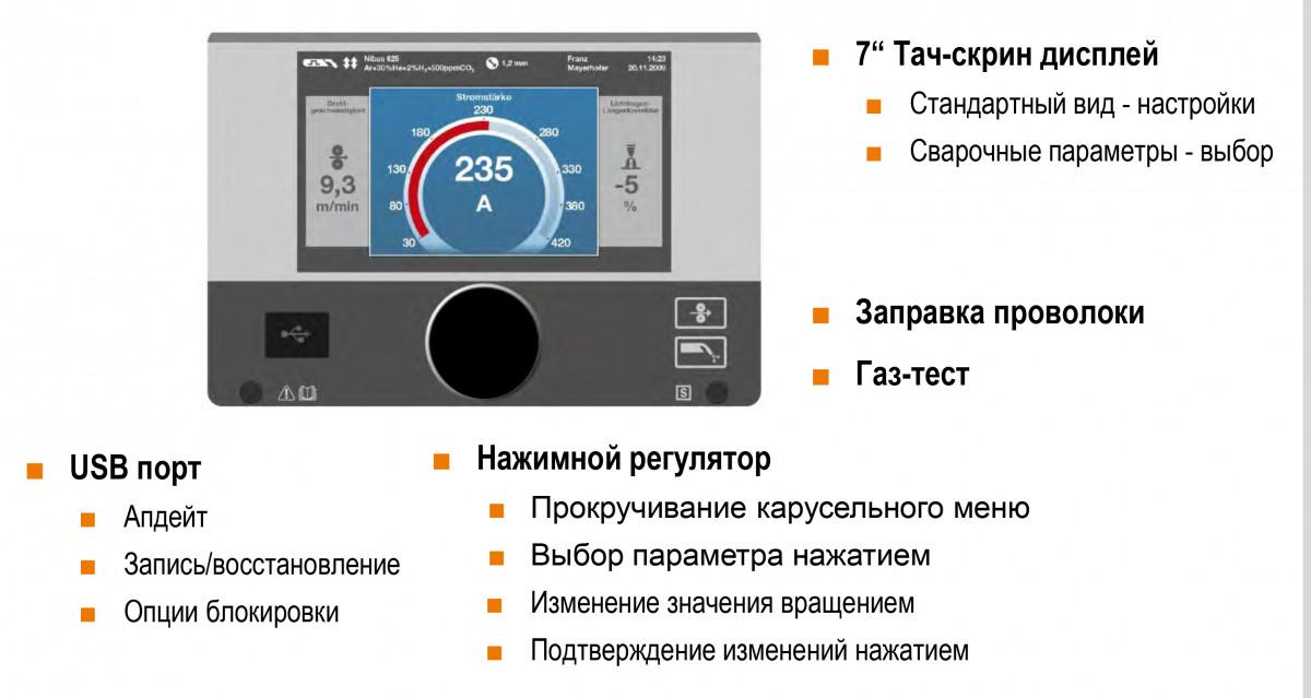 Castolin XuperARC 5000 DS cварочный полуавтомат